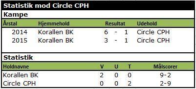 Circle%20cph