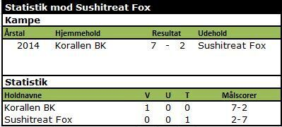Sushitreat%20fox
