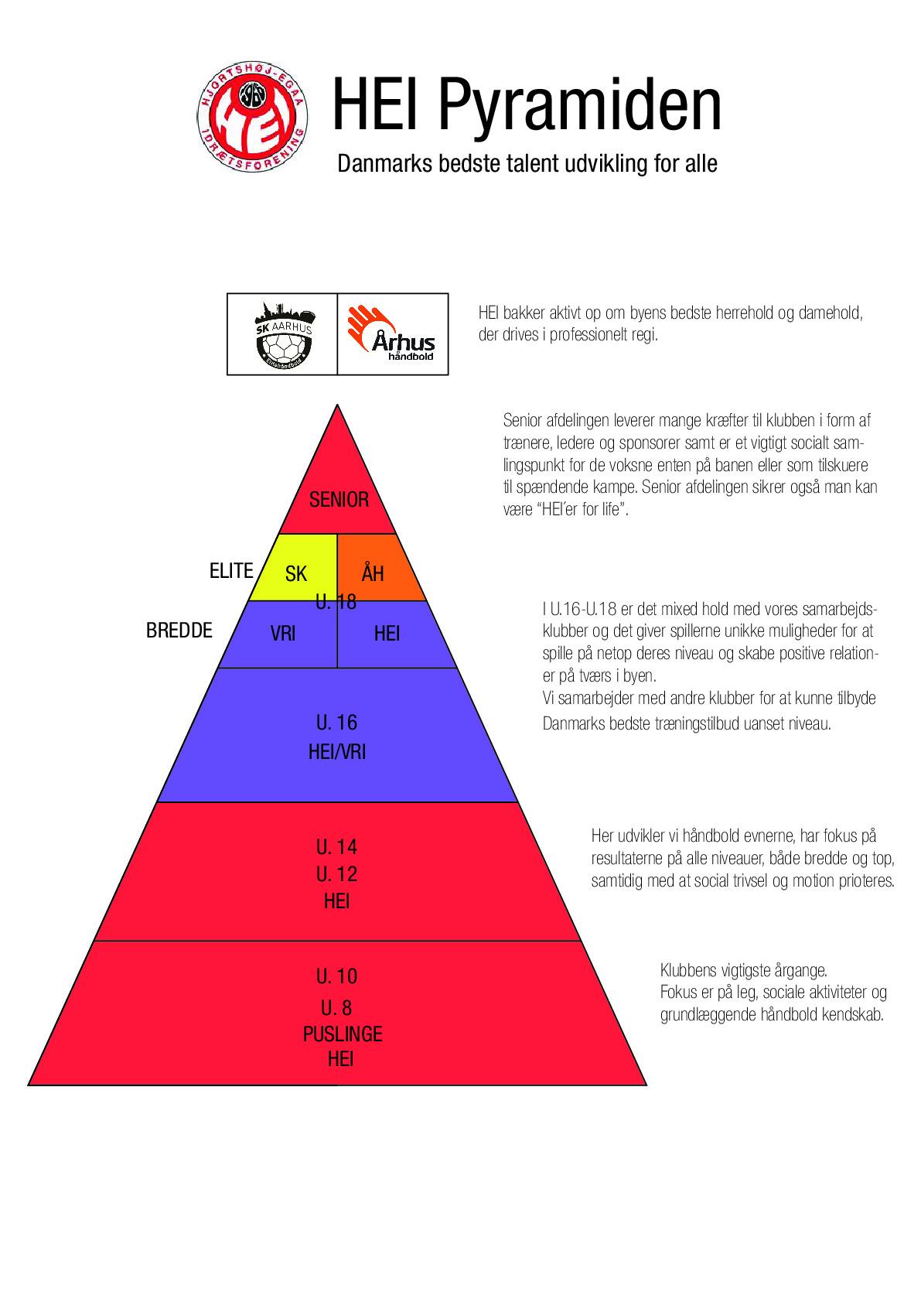 Pyramiden_h%c3%b8jformat