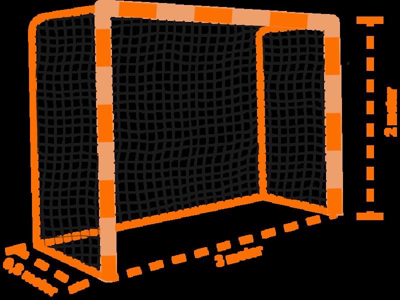 Håndboldregler
