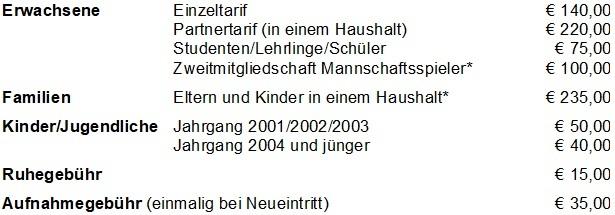 Mitgliedsbeiträge des UTC Nußdorf