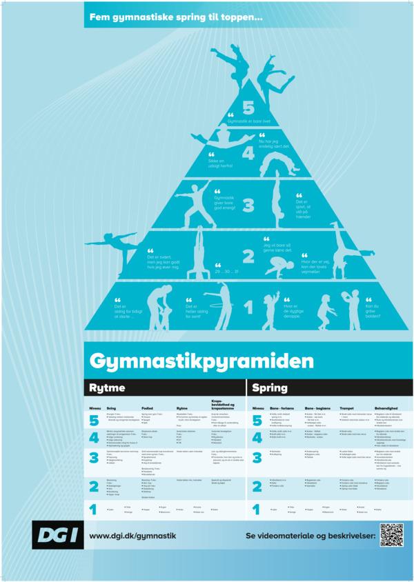 14528_gymnastikpyramiden_plakat_a1_tryk_1