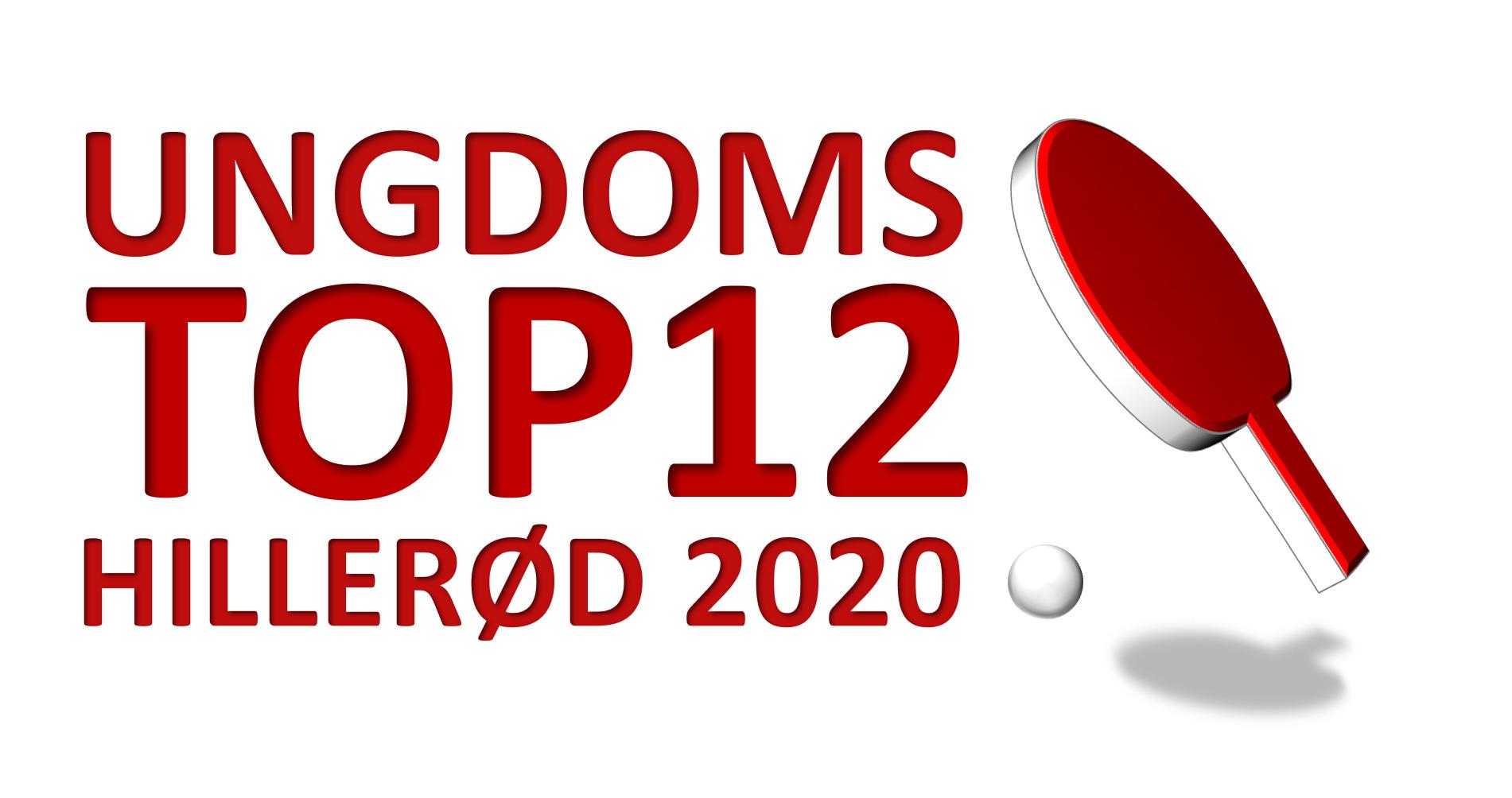 Logo_t12_2020_r%c3%b8d