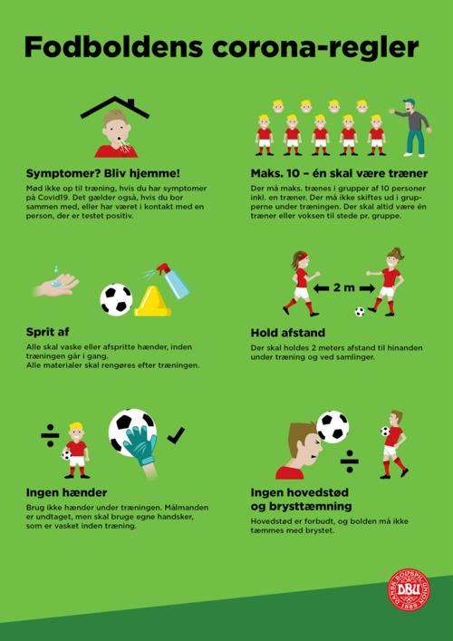 Fodboldenscoronaregler
