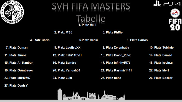 Tabelle%20ps4