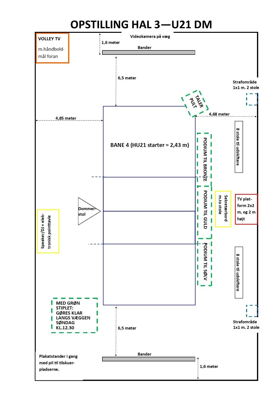 Opstilling-hal-3-u21-dm