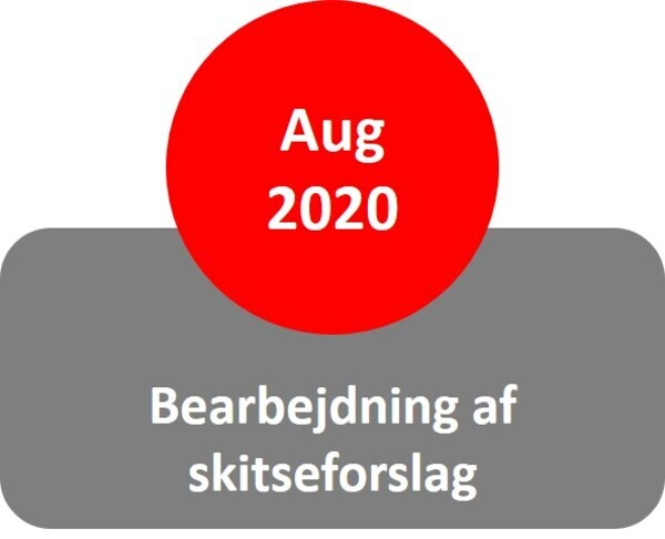 Tidsplan%201%20aug%202020