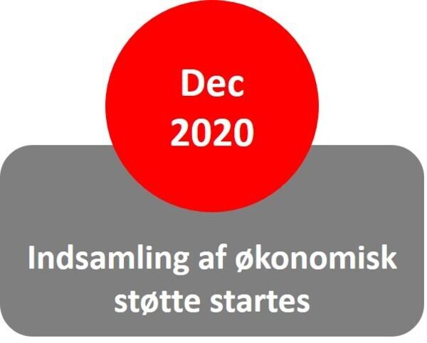 Tidsplan%201%20dec%202020