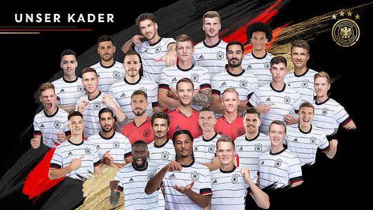 Kader für die Europameisterschaft vom 11. Juni bis 11. Juli 2021